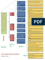 Mapa Funcional Lic. Biologia NOEMI (1)
