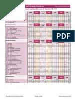 Asme Ix Wps Pqr Checklist
