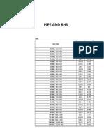 PIPE STANDARD in RHS.xls