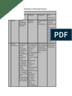Tabel Perbandingan Kurikulum di Berbagai Negara.docx