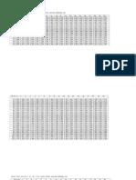 tabel-duncan.doc