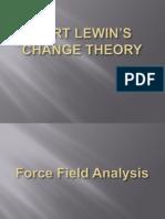 Kurt-Lewin Model of Organization Change