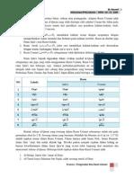 Ilmu Rasm Usmani PDF