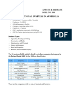 INTERNATIONAL BUSINESS IN AUSTRALIA.docx