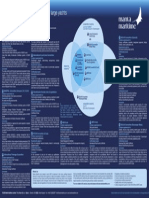 Legislation Compliance Overview