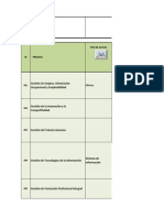 F001-P000-GTI Matriz Identificacion Riesgos SI