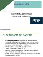 El Diagrama de Pareto1