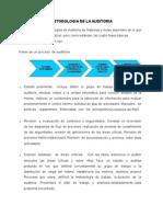 METODOLOGIA DE LA AUDITORIA