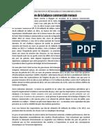 Article - DÉPENDANCE DES REVENUS PÉTROLIERS ET DES IMPORTATIONS