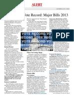 CalChamber Vote Record