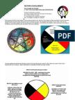 Medicine Wheel Charts
