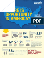 2013 Opportunity Index Infographic Briefing Book