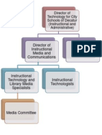 School Technology and Organization Diagram