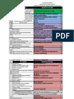 Tira Materias-requisitos Li (2013)