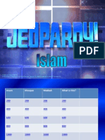Jeapordy game on islam pptx
