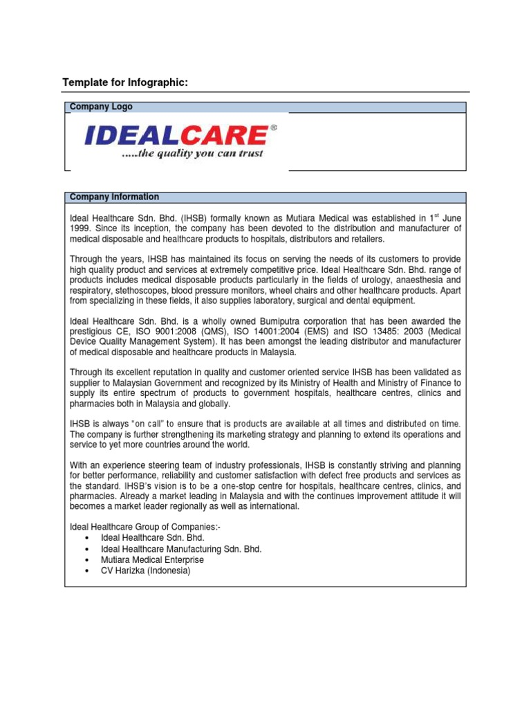 Ideal Healthcare nfographic for Teraju docx | Quality