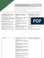 SCI_3221.pdf