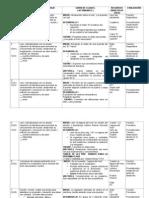planificacion Unidad 1 sexto  básico