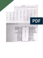 Tensiones Microprocesador TMP47C634N