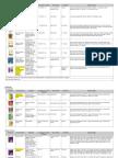 Asian Paints Products details.docx