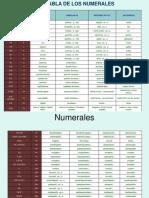 Los numerales cardinales.ppt