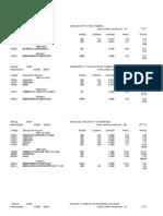 Analisis de Costos Pactados