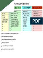 02 PLANIFICACIÓN DE UN BLOG.pdf