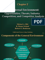 external_analysis.ppt