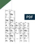 Descripcin de la tabla peridica actual tabel periodicxls urtaz Image collections