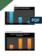 Graficas de La Encuesta