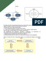 estilos de aprendizaje - kolb.docx