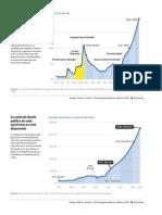 El Presupuesto Federal en Graficos 2012