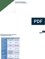 Оценка спроса на транспортные самолеты на основе прогноза