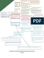 Version Final Mapa Funcional Eraclides 3