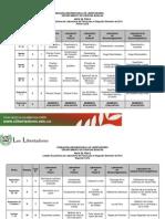 Listado Practicas de Laboratorio de Fisica 2013 II