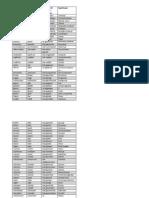 verbos usados en A1 aleman Verbtabelle A1-1 kontrolliert (3).docx