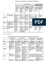Cuadro Comparativo Historia de Doctrinas Economicas
