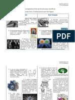 Cuadro Comparativo Entre las Revoluciones Científicas de Thomas Kuhn y El Falsacionismo de Karl Popper