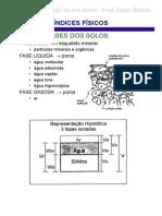 05.2- Indices Fisicos