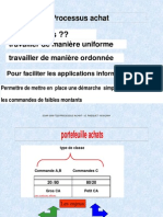 TP N%B01 Le Processus Achat