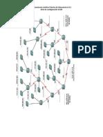 Reto Configuracion VLSM