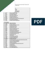 daftar-saham-syariah-21.pdf