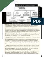 ELEMENTOS DE LA COMUNCICACIÓN - MATERIAL TEORICO