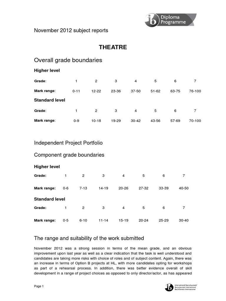Theatre Overal Grade Boundary