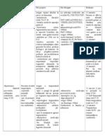 -Diagnostic-de-Ingrijire-Psihic.pdf