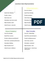 1Personalities pdf