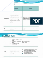 komplikasi diabetes FIX.ppt