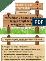 Tambah Nombor Bulat.ppsx