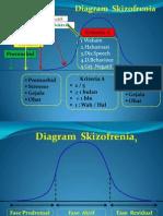 Diagram Skizofrenia_rev 08 Maret 2011