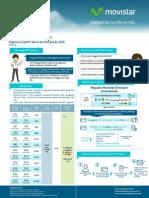Prepago Doble Paquete Movistar Ilimitado IVA 16%